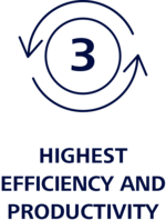 Icon showing the 3rd advantage of a YarnStar 3+ coating machine: Highest efficiency and productivity