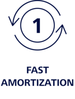 Icon showing the 1st advantage of the YarnStar3+ coating machine: Fast amortization